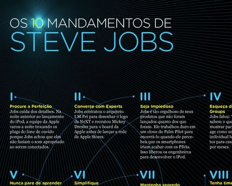 10 Mandamentos de Steve Jobs para administradores