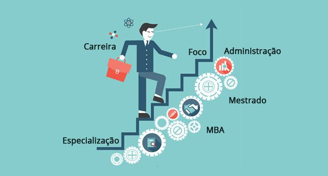 12 áreas de especialização para quem cursou Administração.