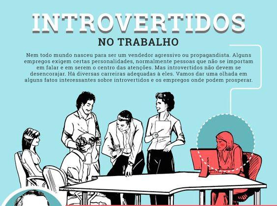 Introvertidos no trabalho: Em quais funções e de que forma podem render melhores resultados ?